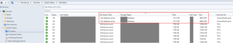 ConfigMgr: Database Replication – Link Failed between CAS